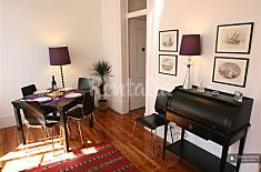 The Duque Apartment in Lisbon Lisbon