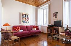 The Atelier do Castelo Apartment in Lisbon Lisbon